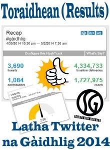 latha-twitter-2014