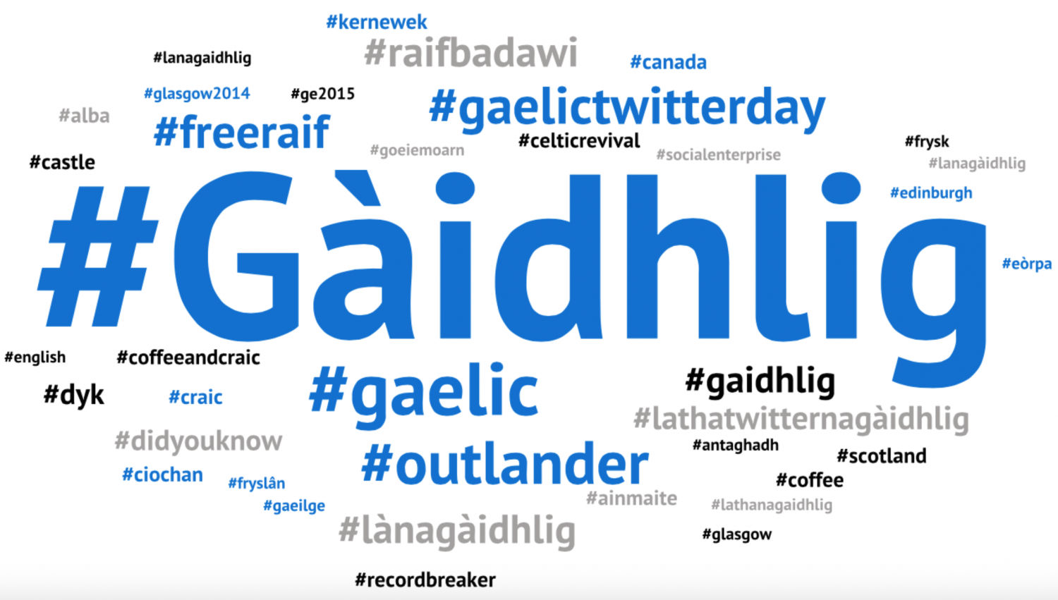 "Let's Win a Gaelic Award for ""Best Event"" #Gàidhlig #MolLàNaG #NominateGTD #Gaelic"